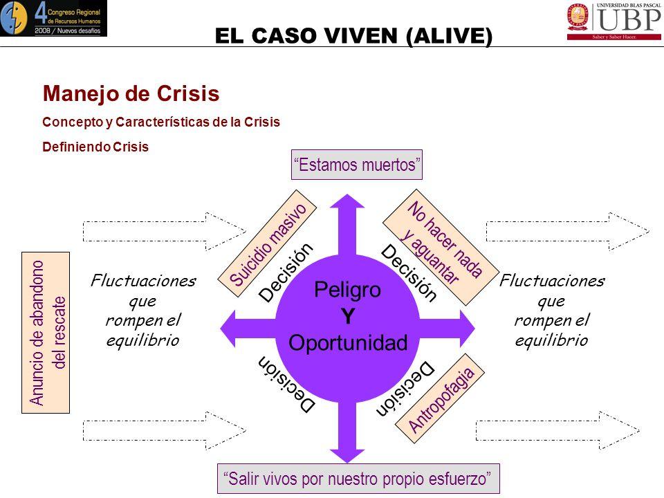 Manejo de Crisis Peligro Y Oportunidad Estamos muertos No hacer nada