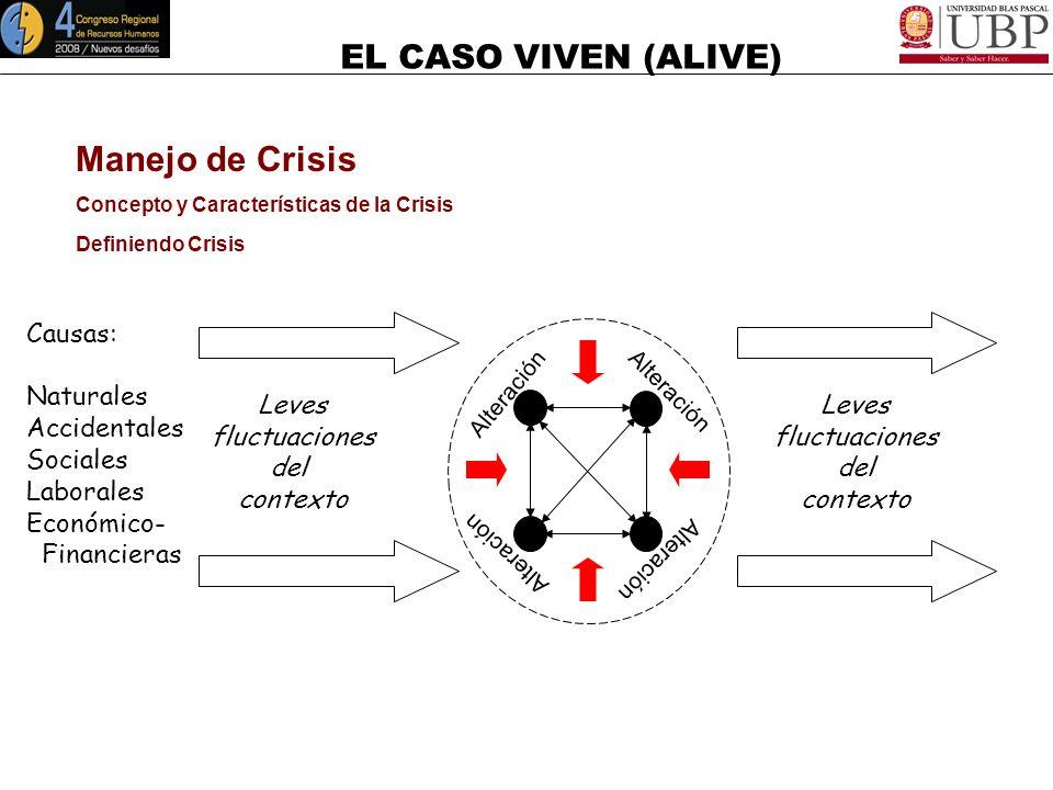 Manejo de Crisis Causas: Naturales Accidentales Sociales Laborales