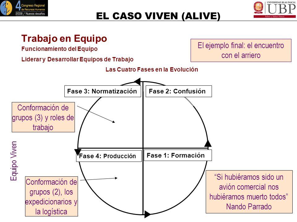 Las Cuatro Fases en la Evolución