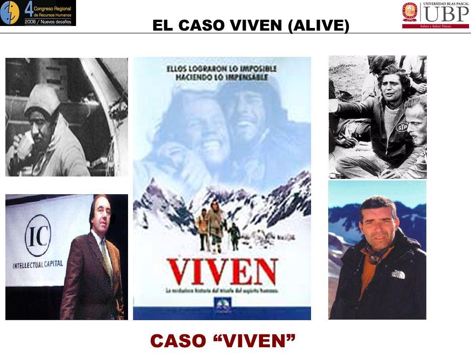 CASO VIVEN