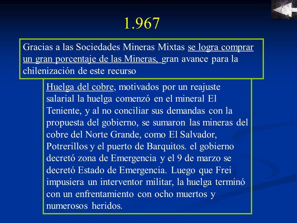 1.967 Gracias a las Sociedades Mineras Mixtas se logra comprar un gran porcentaje de las Mineras, gran avance para la chilenización de este recurso.