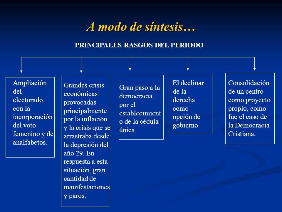A modo de síntesis… PRINCIPALES RASGOS DEL PERIODO