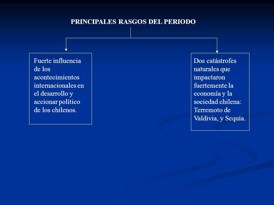 PRINCIPALES RASGOS DEL PERIODO
