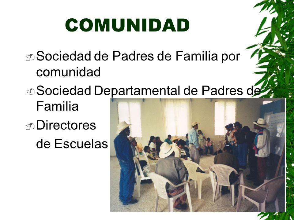 COMUNIDAD Sociedad de Padres de Familia por comunidad