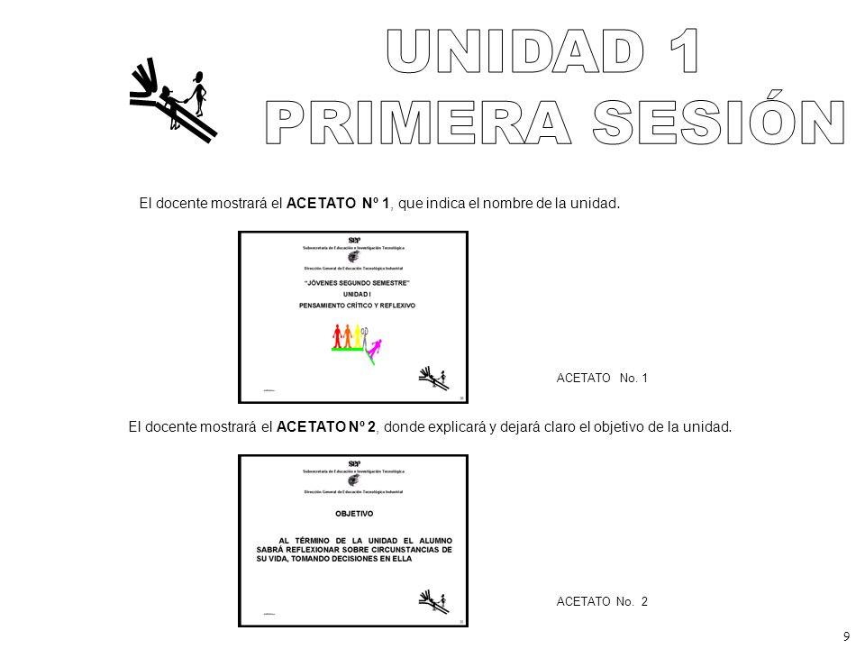 UNIDAD 1 PRIMERA SESIÓN. El docente mostrará el ACETATO Nº 1, que indica el nombre de la unidad. ACETATO No. 1.