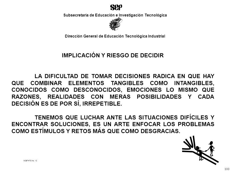 IMPLICACIÓN Y RIESGO DE DECIDIR