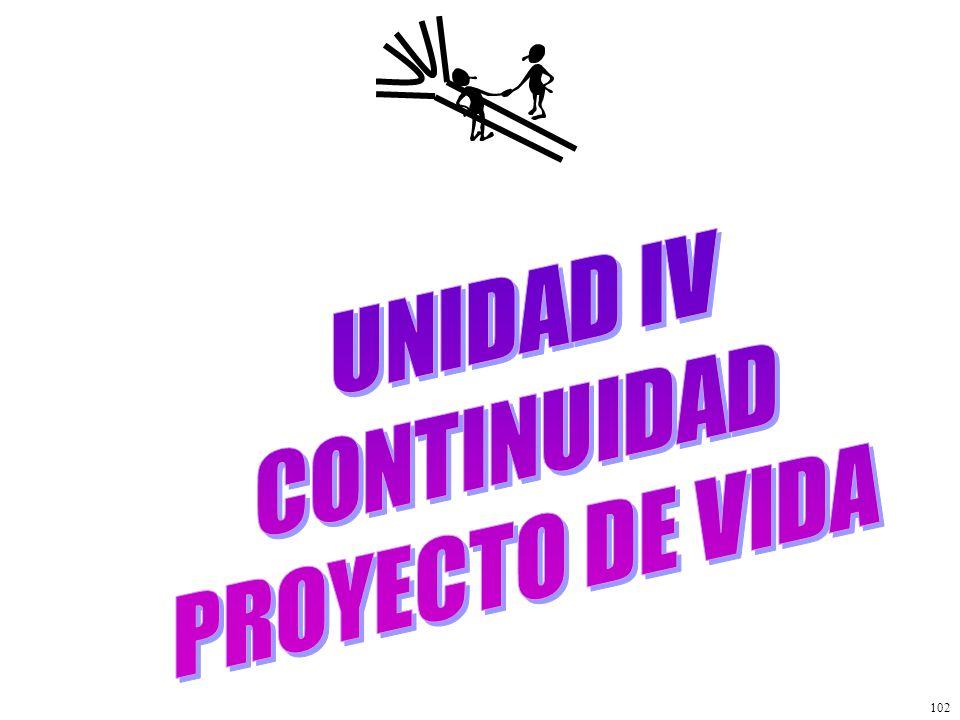 UNIDAD IV CONTINUIDAD PROYECTO DE VIDA 102