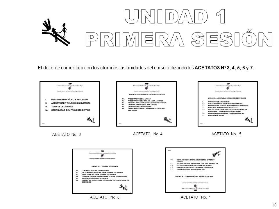 UNIDAD 1 PRIMERA SESIÓN. El docente comentará con los alumnos las unidades del curso utilizando los ACETATOS Nº 3, 4, 5, 6 y 7.