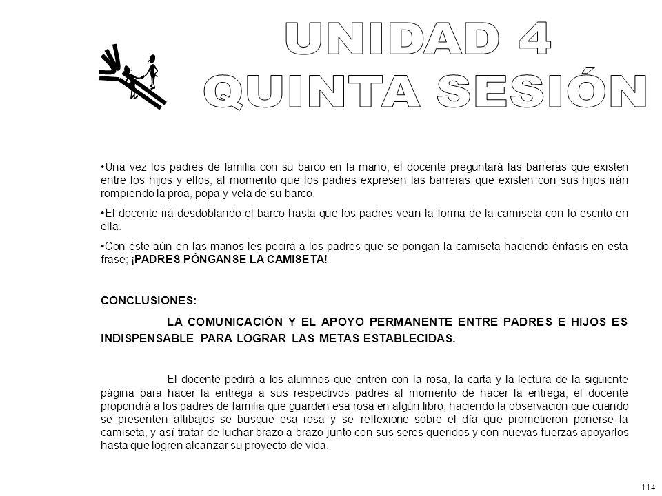 UNIDAD 4 QUINTA SESIÓN CONCLUSIONES: