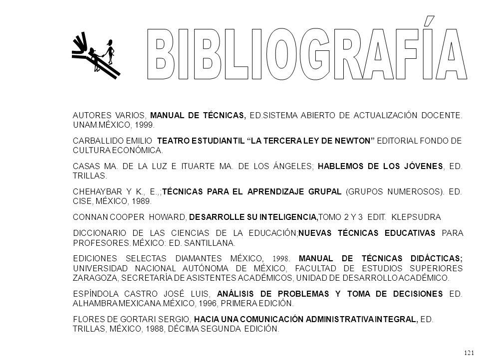 BIBLIOGRAFÍA AUTORES VARIOS, MANUAL DE TÉCNICAS, ED.SISTEMA ABIERTO DE ACTUALIZACIÓN DOCENTE. UNAM.MÉXICO, 1999.