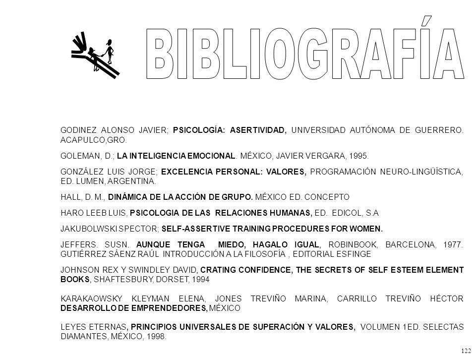 BIBLIOGRAFÍA GODINEZ ALONSO JAVIER; PSICOLOGÍA: ASERTIVIDAD, UNIVERSIDAD AUTÓNOMA DE GUERRERO. ACAPULCO,GRO.