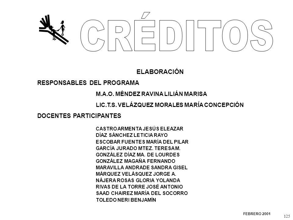 CRÉDITOS ELABORACIÓN RESPONSABLES DEL PROGRAMA