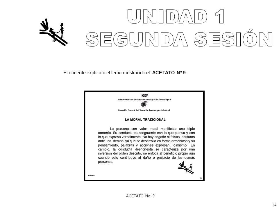 UNIDAD 1 SEGUNDA SESIÓN El docente explicará el tema mostrando el ACETATO Nº 9. ACETATO No. 9 14