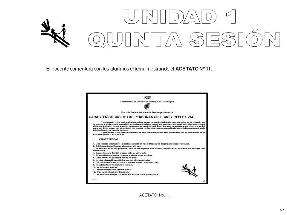 UNIDAD 1 QUINTA SESIÓN. El docente comentará con los alumnos el tema mostrando el ACETATO Nº 11. ACETATO No. 11.