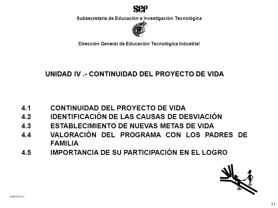 UNIDAD IV .- CONTINUIDAD DEL PROYECTO DE VIDA