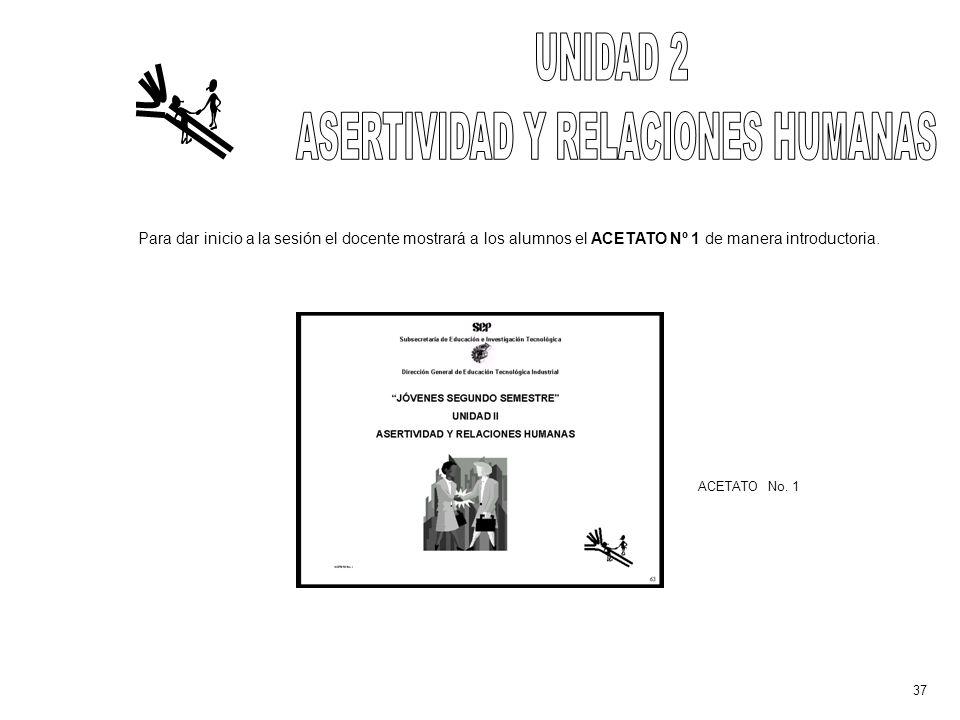 ASERTIVIDAD Y RELACIONES HUMANAS