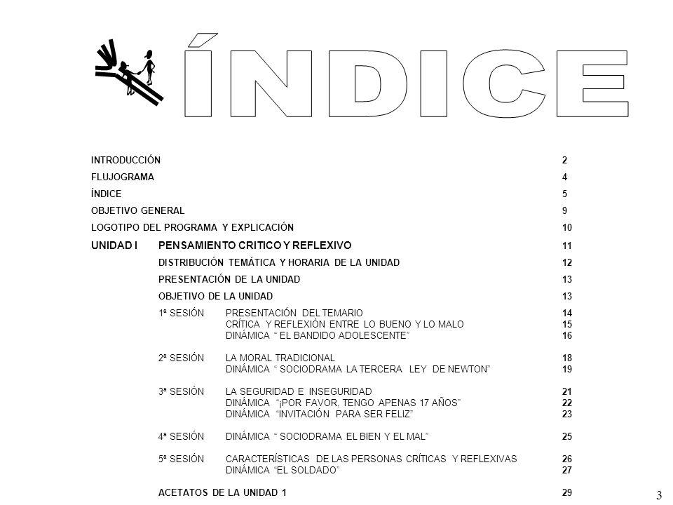 ÍNDICE 3 UNIDAD I PENSAMIENTO CRITICO Y REFLEXIVO 11 INTRODUCCIÓN 2