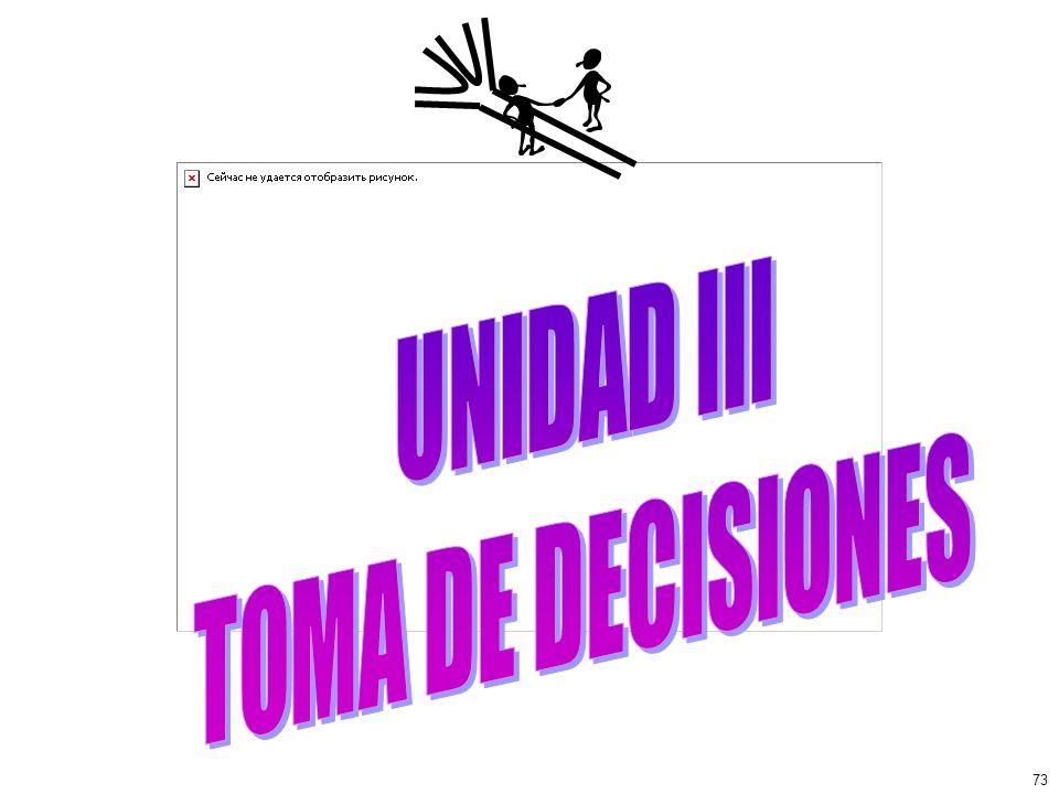 UNIDAD III TOMA DE DECISIONES 73