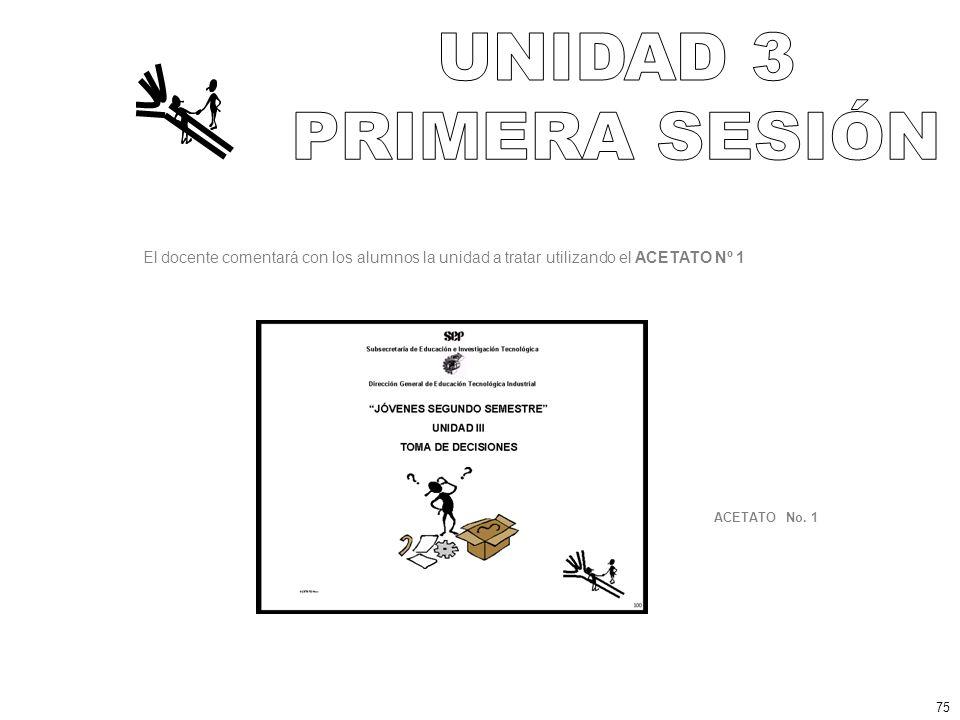 UNIDAD 3 PRIMERA SESIÓN. El docente comentará con los alumnos la unidad a tratar utilizando el ACETATO Nº 1.