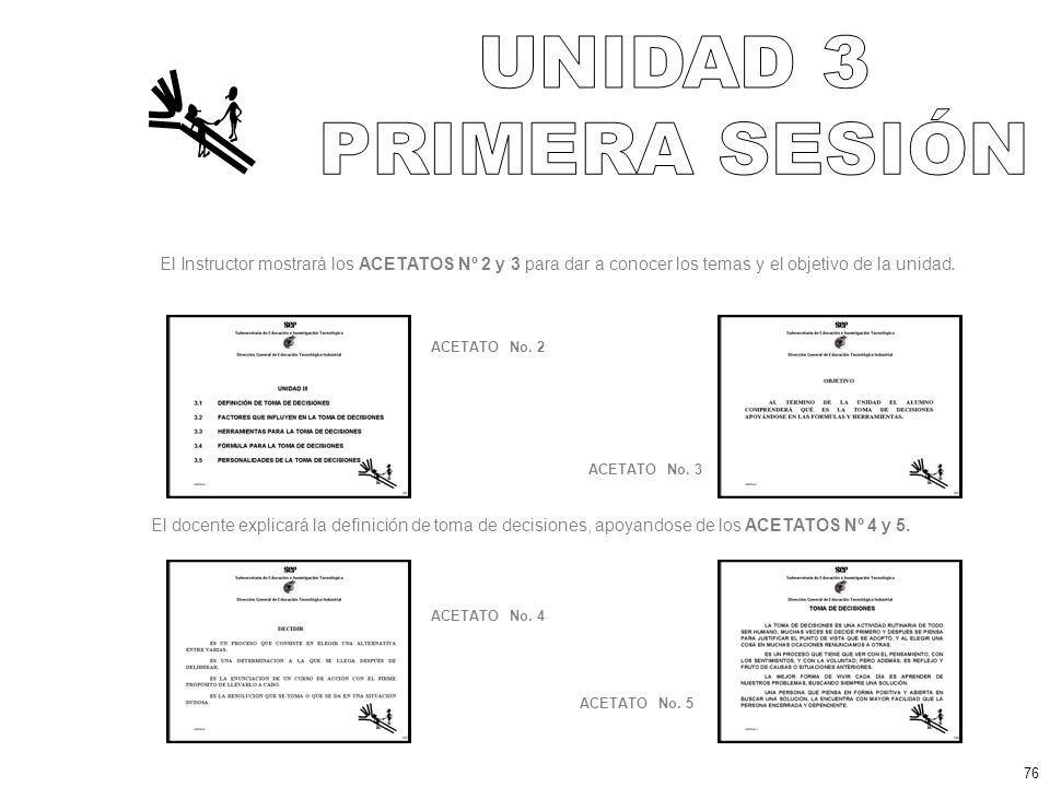 UNIDAD 3 PRIMERA SESIÓN. El Instructor mostrará los ACETATOS Nº 2 y 3 para dar a conocer los temas y el objetivo de la unidad.