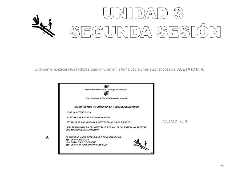 UNIDAD 3 SEGUNDA SESIÓN A