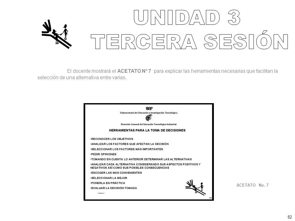 UNIDAD 3 TERCERA SESIÓN.
