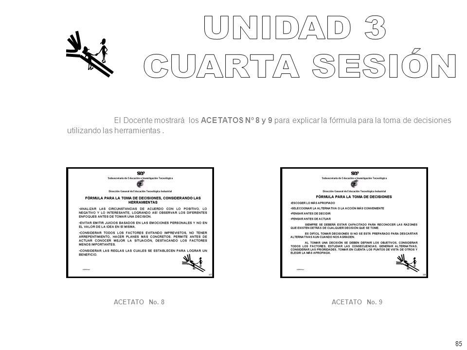 UNIDAD 3 CUARTA SESIÓN. El Docente mostrará los ACETATOS Nº 8 y 9 para explicar la fórmula para la toma de decisiones utilizando las herramientas .