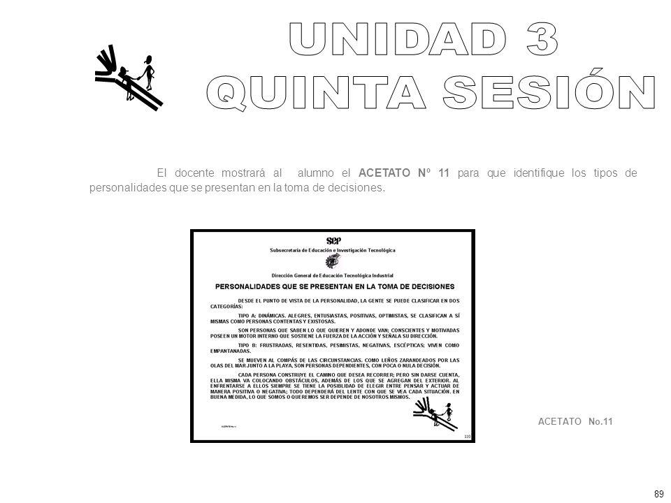 UNIDAD 3 QUINTA SESIÓN.