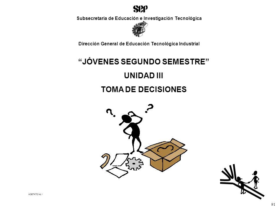 JÓVENES SEGUNDO SEMESTRE UNIDAD III TOMA DE DECISIONES
