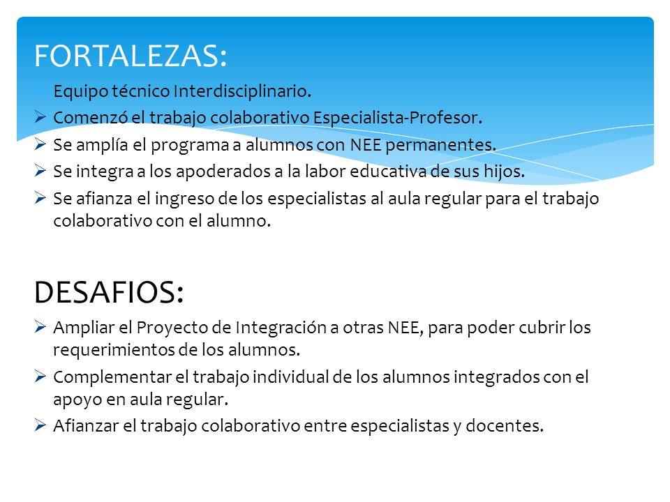 FORTALEZAS: DESAFIOS: Equipo técnico Interdisciplinario.