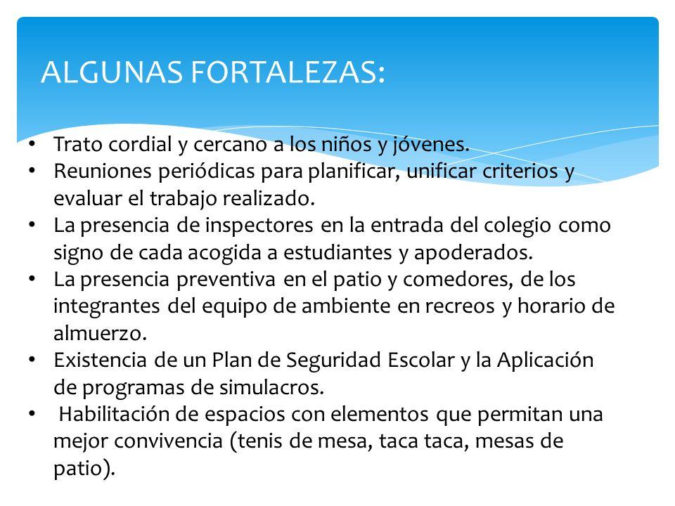 ALGUNAS FORTALEZAS: Trato cordial y cercano a los niños y jóvenes.