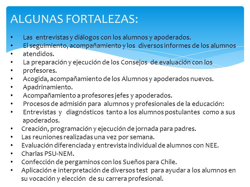 ALGUNAS FORTALEZAS: Las entrevistas y diálogos con los alumnos y apoderados. El seguimiento, acompañamiento y los diversos informes de los alumnos.