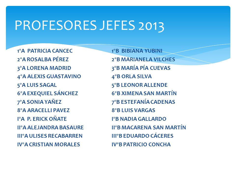 PROFESORES JEFES 2013
