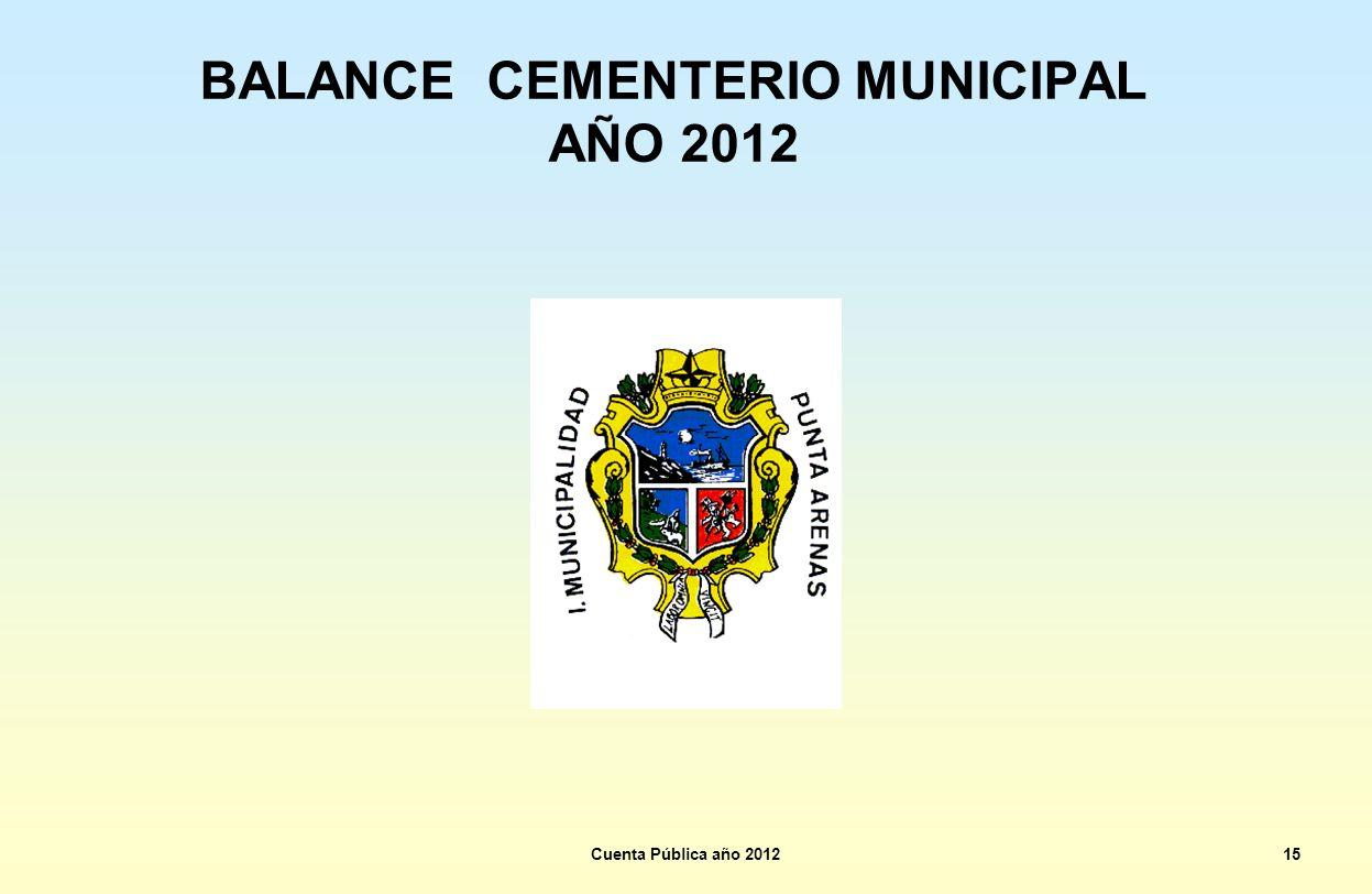 BALANCE CEMENTERIO MUNICIPAL AÑO 2012