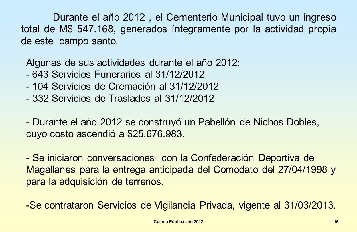 Algunas de sus actividades durante el año 2012: