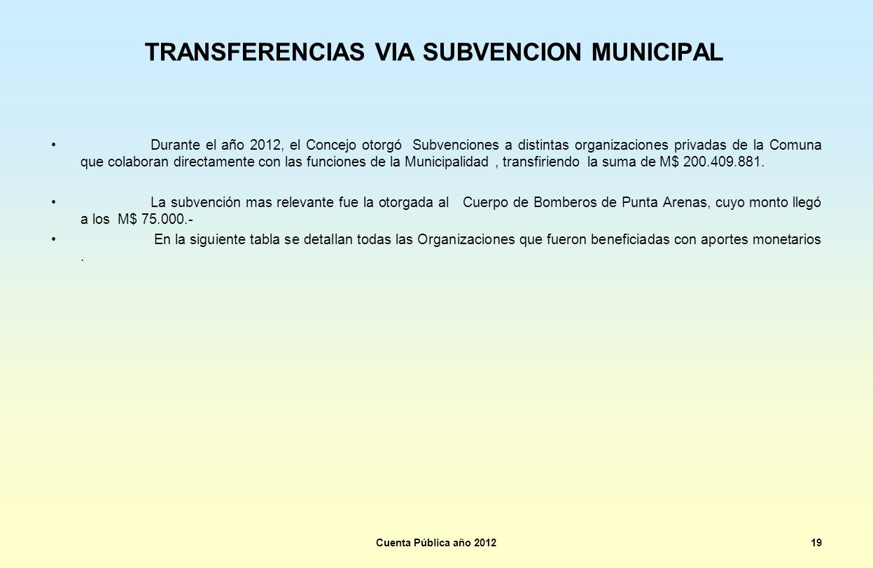 TRANSFERENCIAS VIA SUBVENCION MUNICIPAL