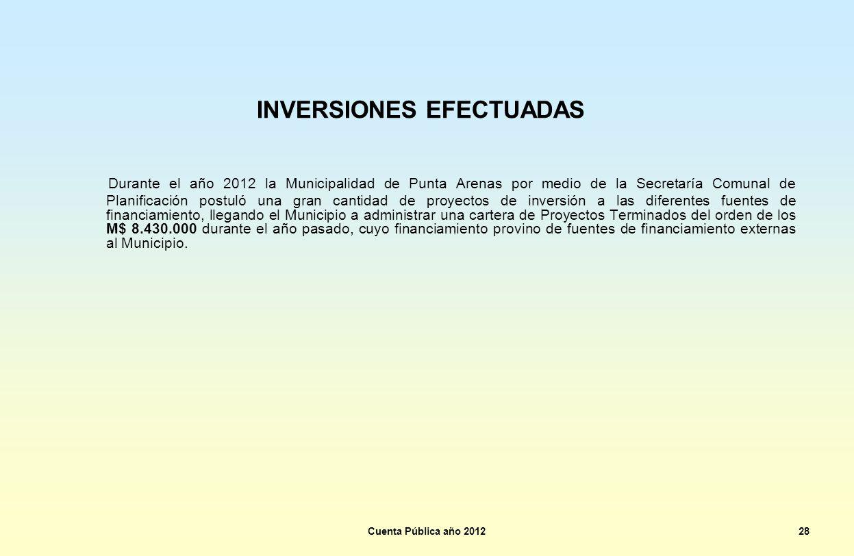 INVERSIONES EFECTUADAS
