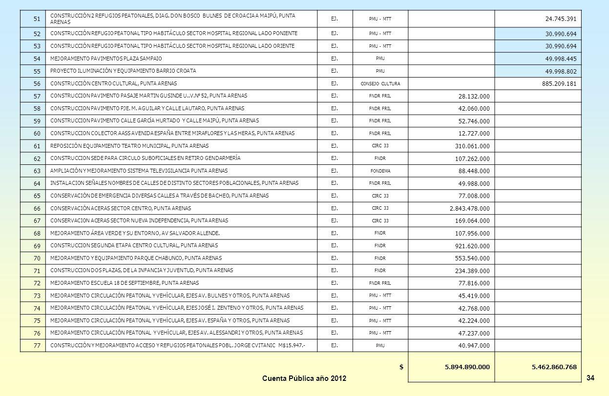 51 CONSTRUCCIÓN 2 REFUGIOS PEATONALES, DIAG. DON BOSCO BULNES DE CROACIA A MAIPÚ, PUNTA ARENAS. EJ.