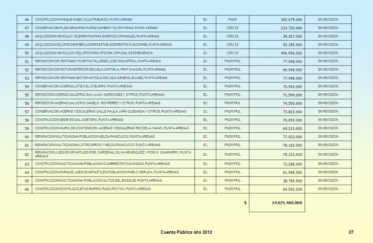 46 CONSTRUCCION PARQUE PASEO VILLA FRIBURGO, PUNTA ARENAS. EJ. FNDR. 342.675.000. EN REVISIÓN. 47.