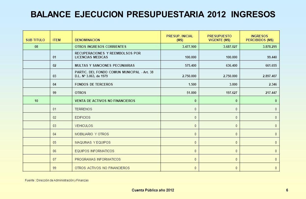 BALANCE EJECUCION PRESUPUESTARIA 2012 INGRESOS