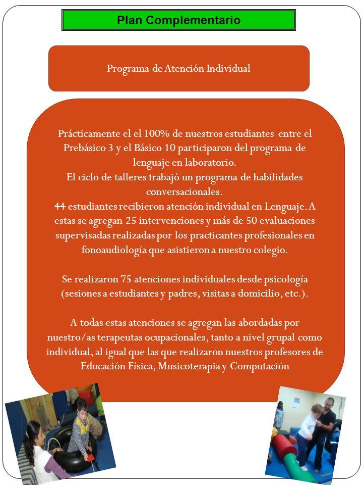 Programa de Atención Individual
