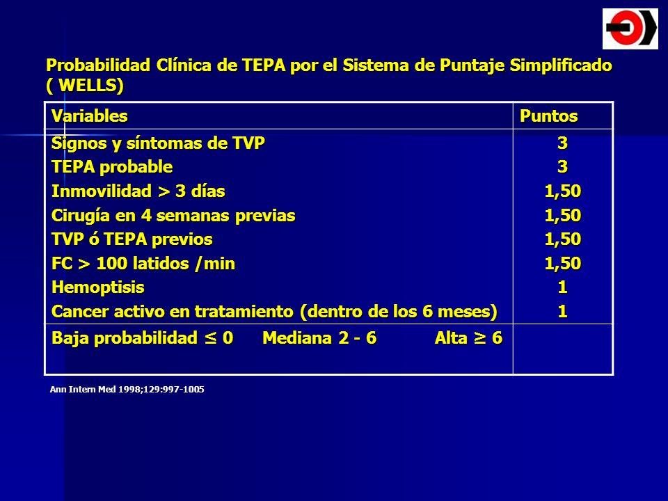 Probabilidad Clínica de TEPA por el Sistema de Puntaje Simplificado