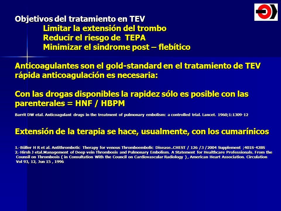 Objetivos del tratamiento en TEV Limitar la extensión del trombo