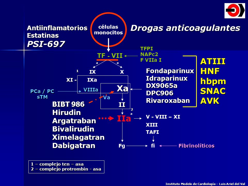 Drogas anticoagulantes