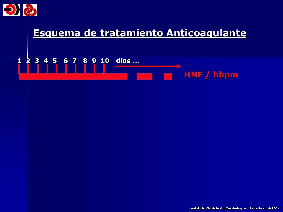Esquema de tratamiento Anticoagulante
