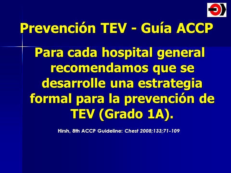 Prevención TEV - Guía ACCP