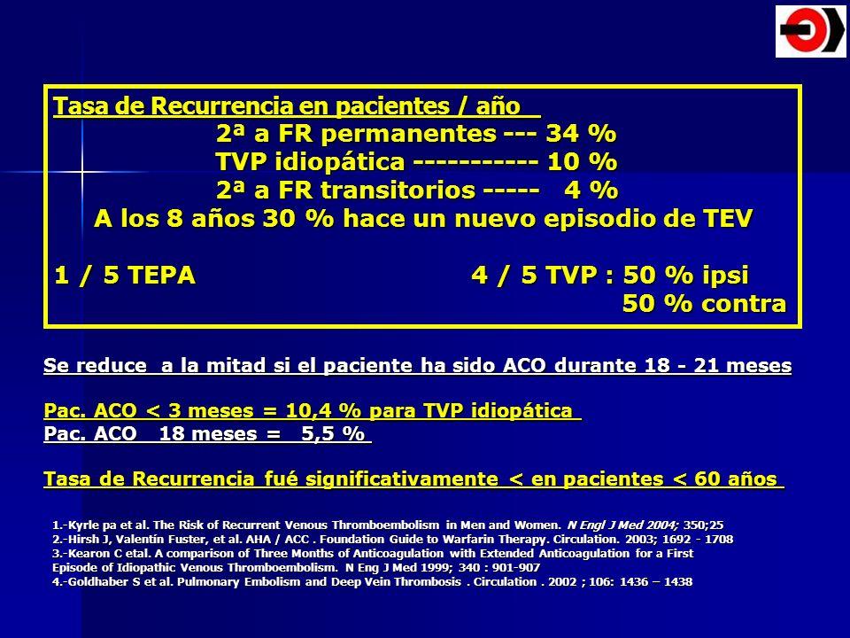 Tasa de Recurrencia en pacientes / año 2ª a FR permanentes --- 34 %