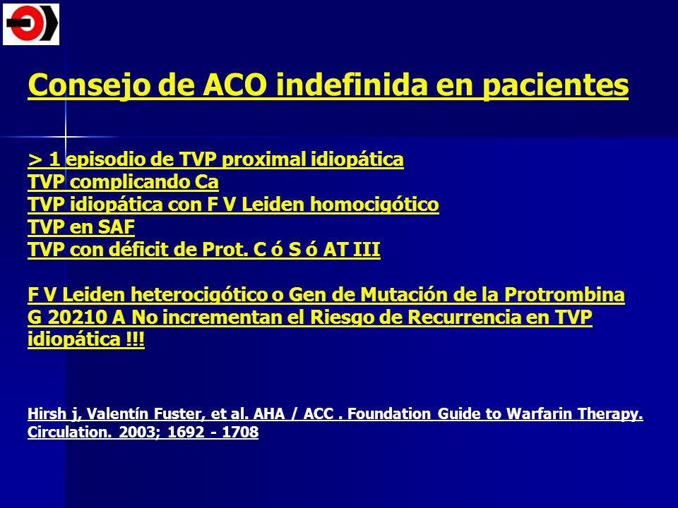 Consejo de ACO indefinida en pacientes