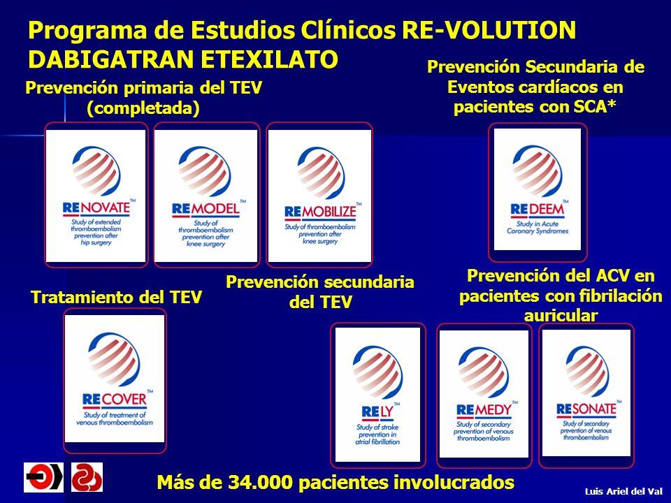 Programa de Estudios Clínicos RE-VOLUTION DABIGATRAN ETEXILATO