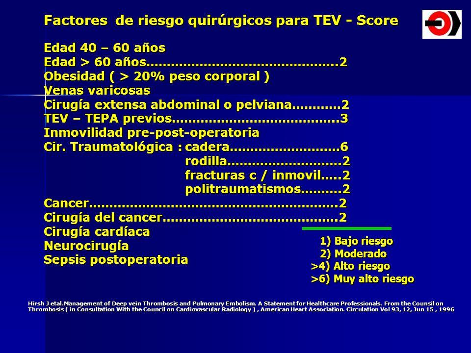 Factores de riesgo quirúrgicos para TEV - Score